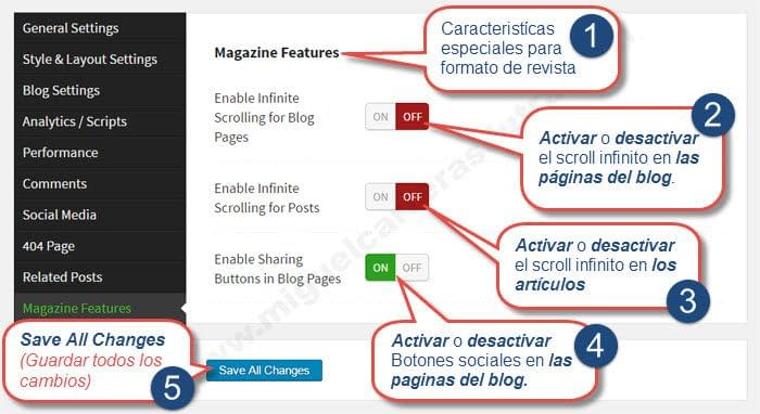 performag theme parte 2